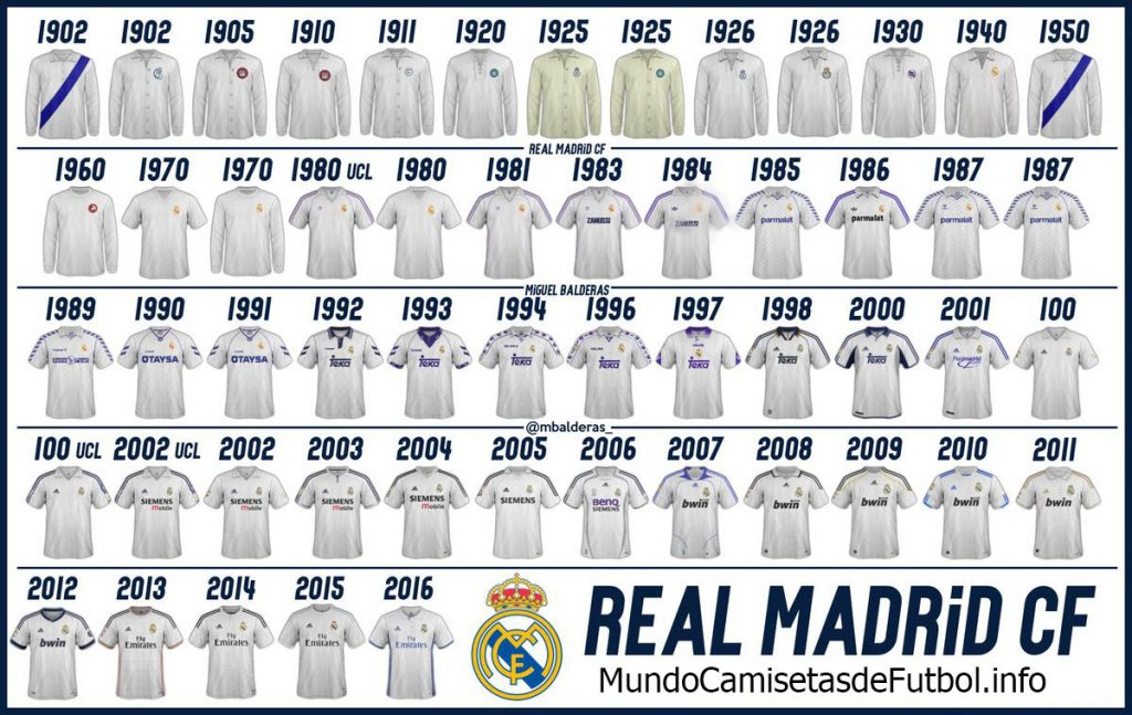 historia camisetas real madrid